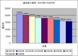20110629_